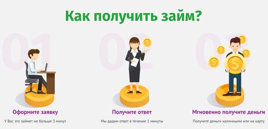 Взять займ в Fastmoney