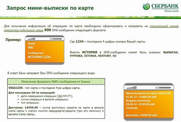Запрос кредита через сбербанк онлайн