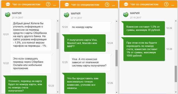 Комиссия за переводы в Сбербанк Онлайн