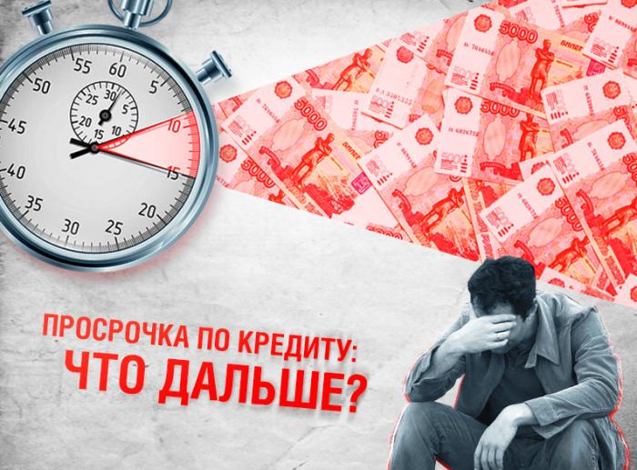 Просрочка платежа по кредитной карте от Сбербанка – блокировка кредитки и пеня