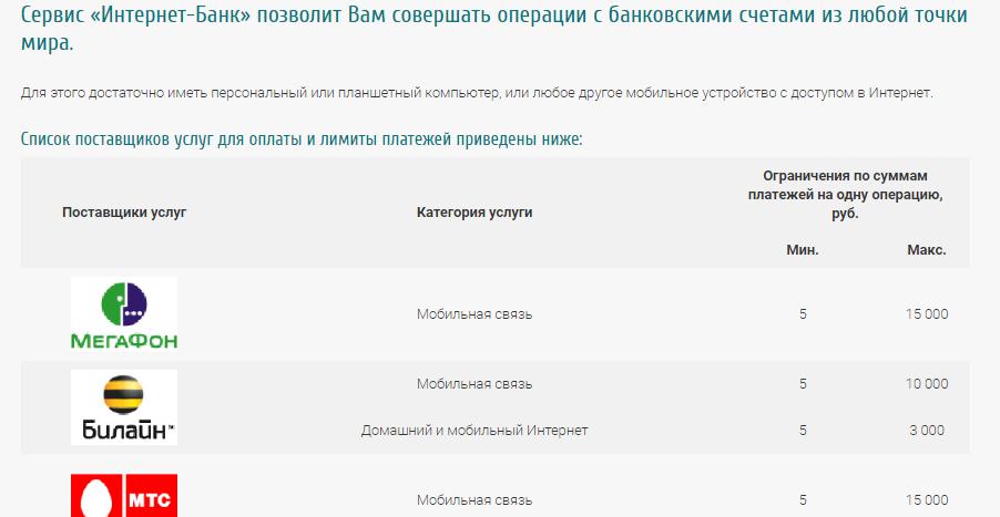 Оплата онлайн в личном кабинете Запсибкомбанк