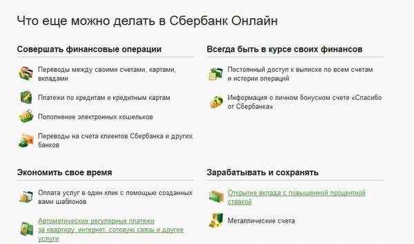 Возможности и доступные операции Сбербанка Онлайн