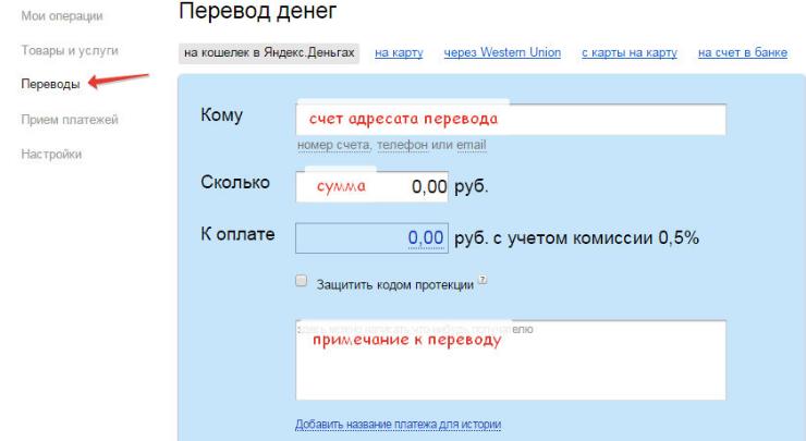 Перевод денег с карты на карту Яндекс Кошелек
