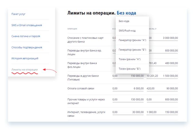 Лимиты на операции в ВТБ Онлайн