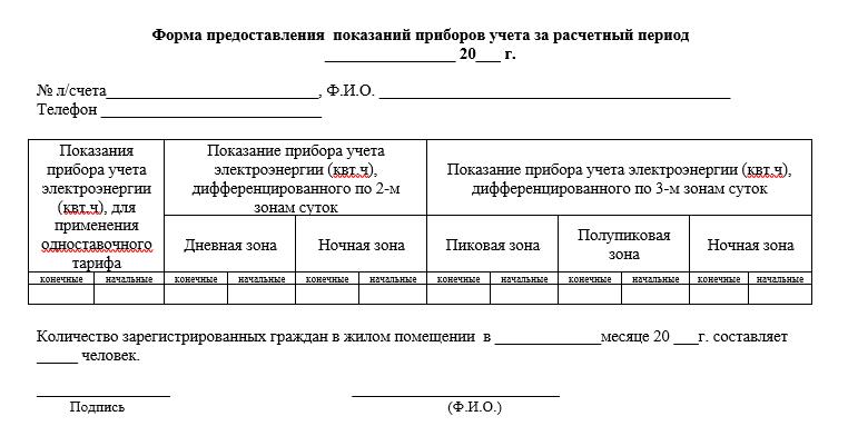 Форма предоставления показаний приборов учета за расчетный период