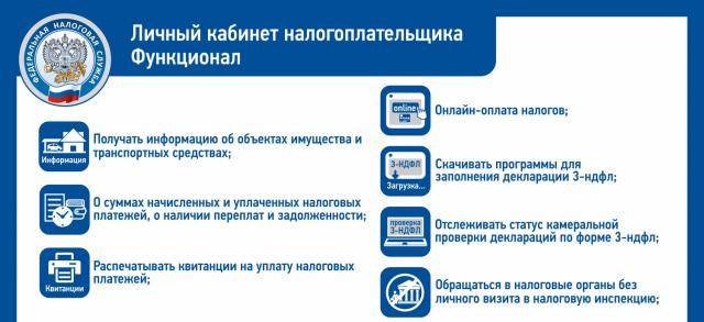 Возможности сервиса Налоговой