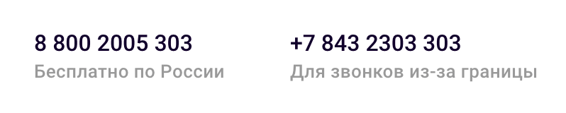 Телефон горячей линии Ак Барс Бизнес Онлайн
