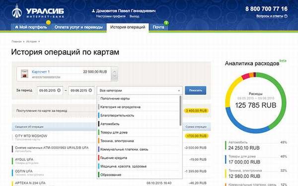 Как войти в личный кабинет Уралсиб банка
